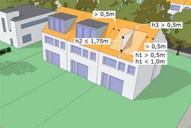 Afmetingen dakkapel voor vergunningvrij bouwen